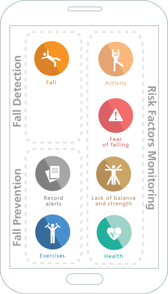 fall detection infography 2 - new